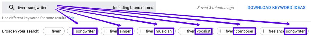 fiverr keywords songwriter